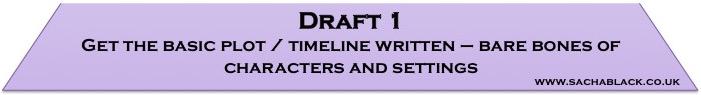 Draft 1  Plot